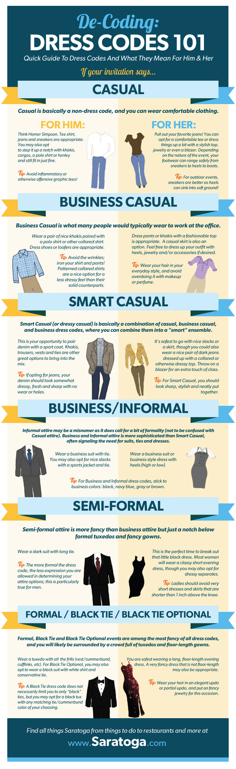 Dress Codes & What They Mean [Infographic] - His & Her Guide To