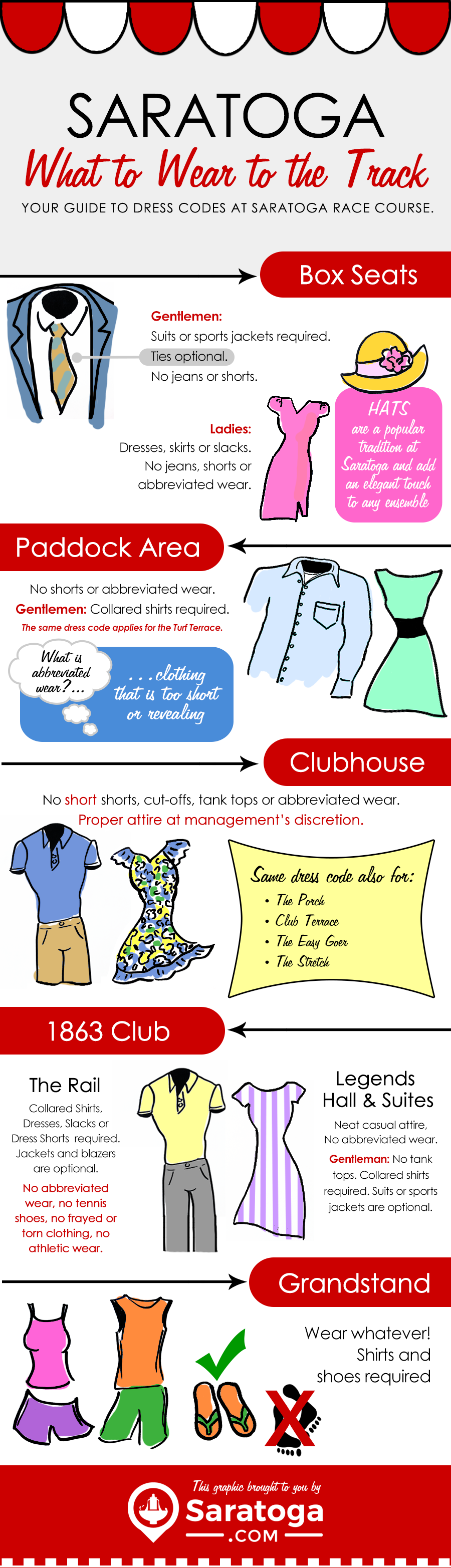 infographic describing what to wear to the track