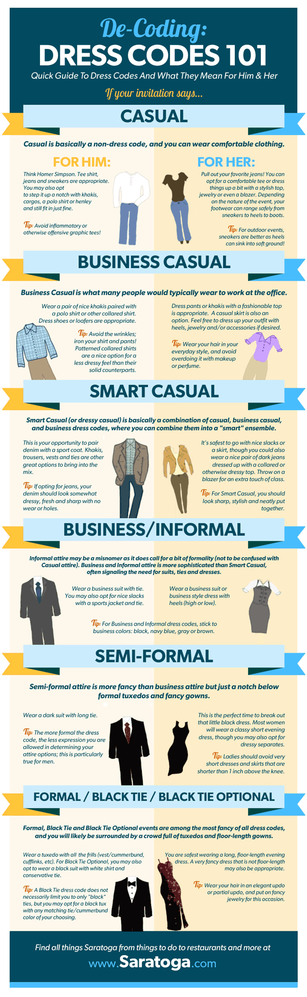 Infographic About Typical US Dress Codes